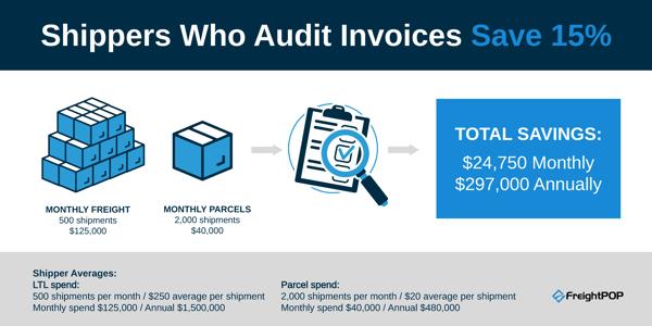shipper_auditing_savings-1