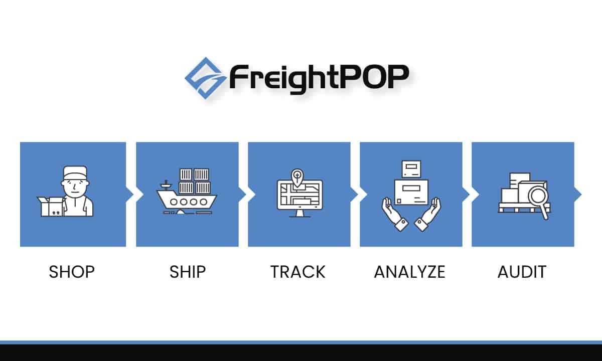 shop_ship_track_analyze_audit_1