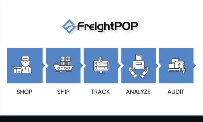 shop_ship_track_analyze_audit_2
